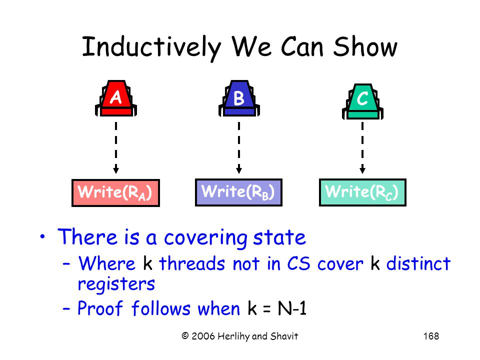 © 2006 Herlihy and Shavit168 Inductively We Can Show There is a covering state –Where k threads not in CS cover k distinct registers –Proof follows when k = N-1 Write(R B ) B Write(R C ) C Write(R A ) A