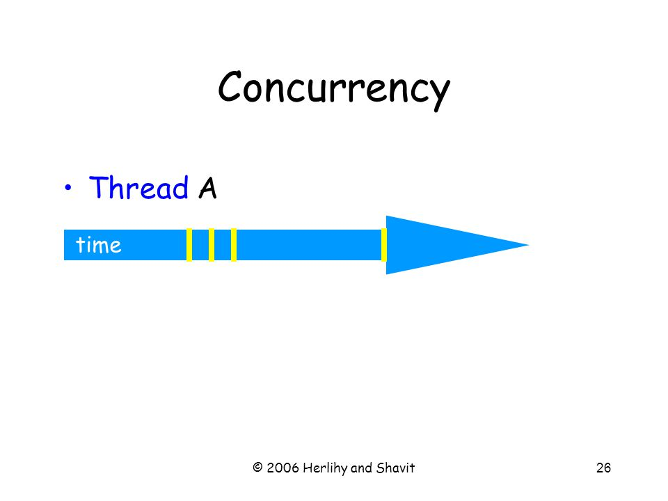 © 2006 Herlihy and Shavit26 time Thread A Concurrency