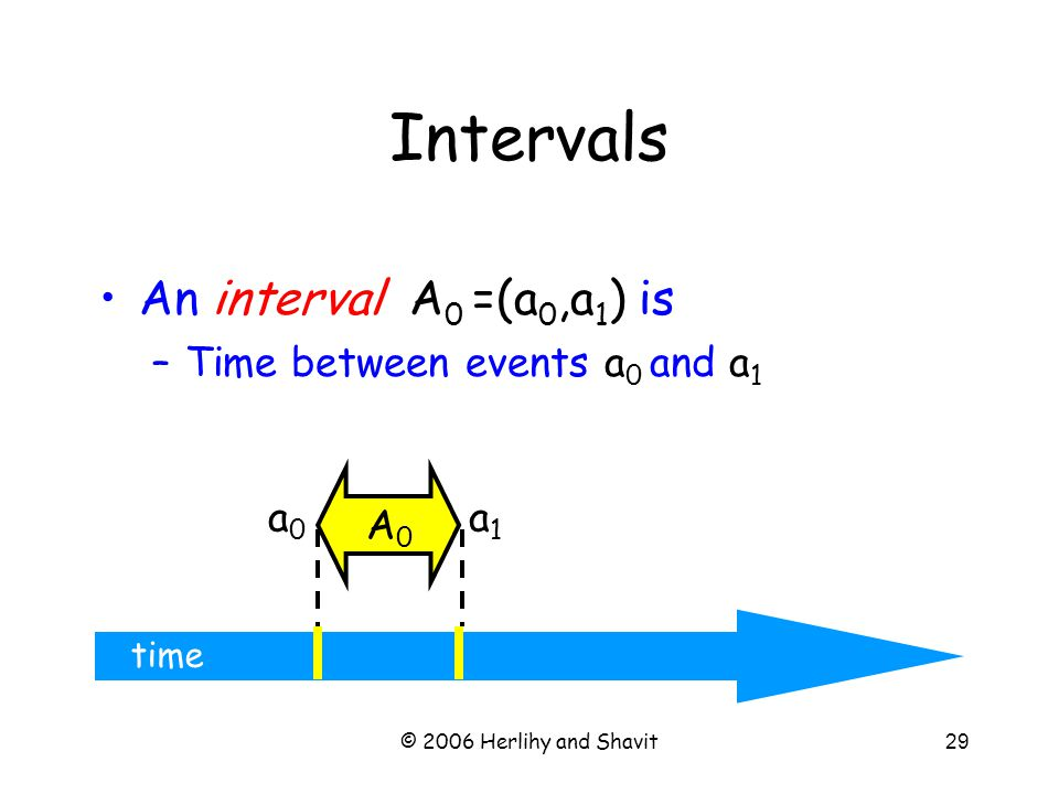 © 2006 Herlihy and Shavit29 time An interval A 0 =(a 0,a 1 ) is –Time between events a 0 and a 1 a0a0 a1a1 Intervals A0A0