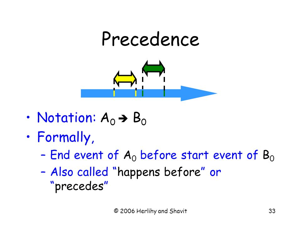 © 2006 Herlihy and Shavit33 Precedence Notation: A 0  B 0 Formally, –End event of A 0 before start event of B 0 –Also called happens before or precedes
