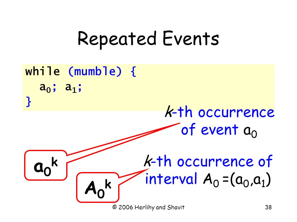© 2006 Herlihy and Shavit38 Repeated Events while (mumble) { a 0 ; a 1 ; } a0ka0k k-th occurrence of event a 0 A0kA0k k-th occurrence of interval A 0 =(a 0,a 1 )