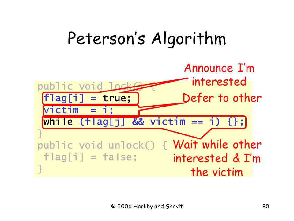 © 2006 Herlihy and Shavit80 Peterson's Algorithm public void lock() { flag[i] = true; victim = i; while (flag[j] && victim == i) {}; } public void unlock() { flag[i] = false; } Announce I'm interested Defer to other Wait while other interested & I'm the victim