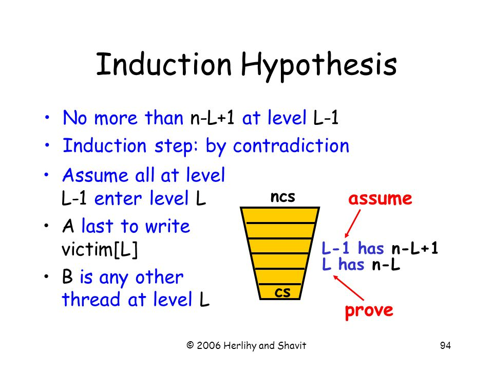 © 2006 Herlihy and Shavit94 Induction Hypothesis Assume all at level L-1 enter level L A last to write victim[L] B is any other thread at level L No more than n-L+1 at level L-1 Induction step: by contradiction ncs cs L-1 has n-L+1 L has n-L assume prove