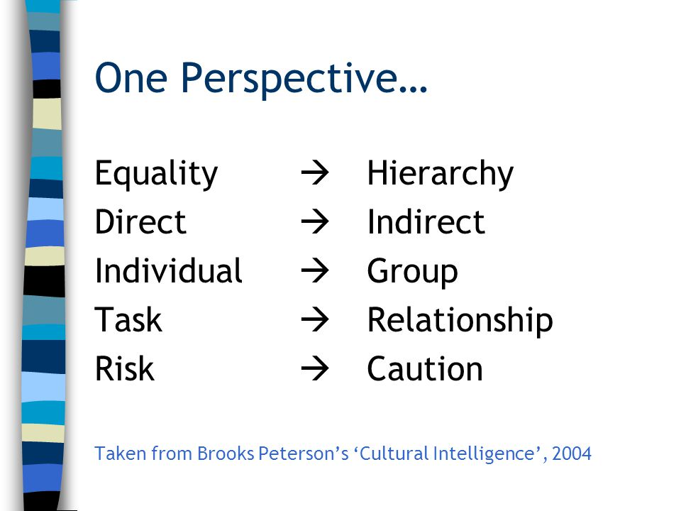 One Perspective… Equality  Hierarchy Direct  Indirect Individual  Group Task  Relationship Risk  Caution Taken from Brooks Peterson's 'Cultural I
