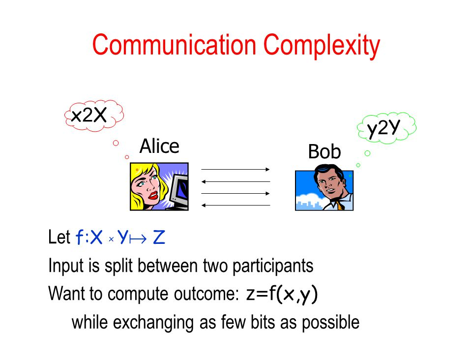 Communication Complexity Alice x2Xx2X Bob y2Yy2Y Let f:X x Y  Z Input is split between two participants Want to compute outcome: z=f (x,y) while exchanging as few bits as possible