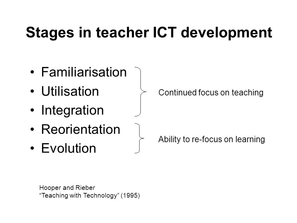 Stages in teacher ICT development Familiarisation Utilisation Integration Reorientation Evolution Continued focus on teaching Ability to re-focus on l