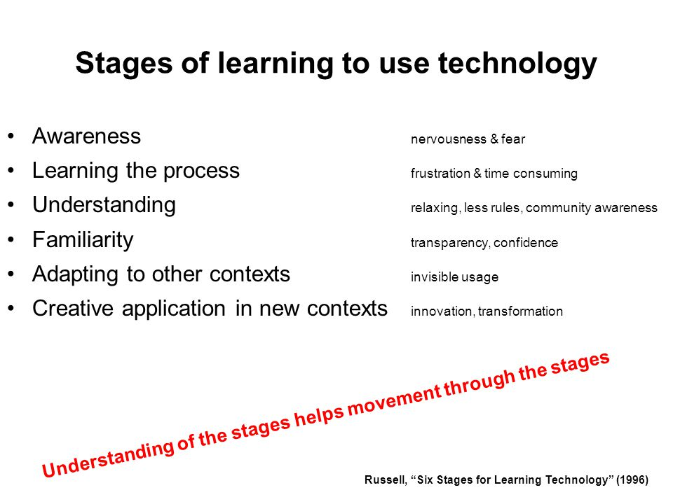 Understanding of the stages helps movement through the stages Stages of learning to use technology Awareness nervousness & fear Learning the process frustration & time consuming Understanding relaxing, less rules, community awareness Familiarity transparency, confidence Adapting to other contexts invisible usage Creative application in new contexts innovation, transformation Russell, Six Stages for Learning Technology (1996)