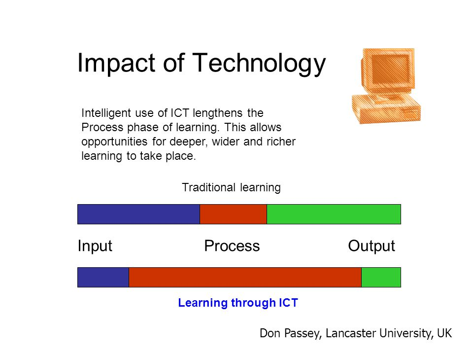 Impact of Technology Input Process Output Don Passey, Lancaster University, UK Intelligent use of ICT lengthens the Process phase of learning.