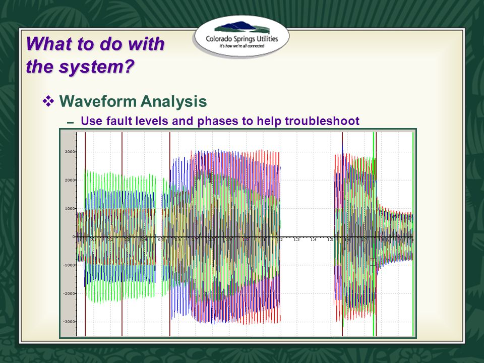 What to do with the system  Waveform Analysis  Use fault levels and phases to help troubleshoot
