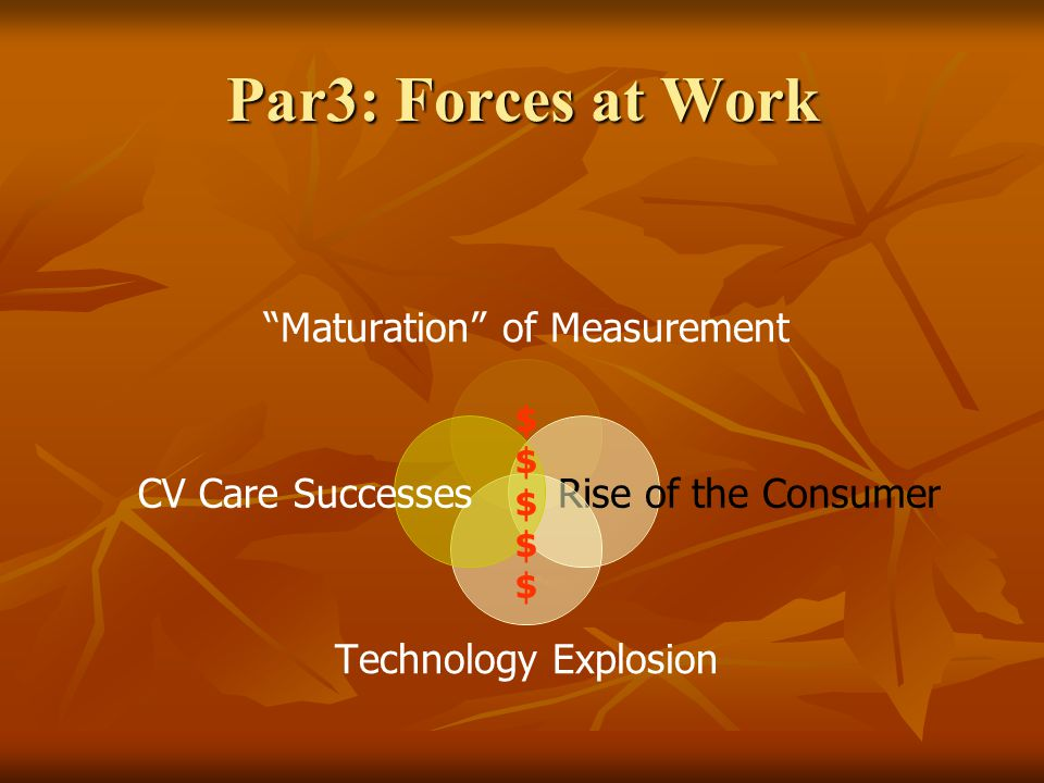 Par3: Forces at Work Maturation of Measurement Rise of the Consumer Technology Explosion CV Care Successes $$$$$$$$$$