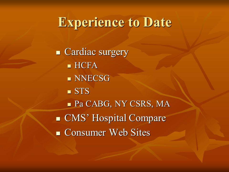 Experience to Date Cardiac surgery Cardiac surgery HCFA HCFA NNECSG NNECSG STS STS Pa CABG, NY CSRS, MA Pa CABG, NY CSRS, MA CMS' Hospital Compare CMS' Hospital Compare Consumer Web Sites Consumer Web Sites