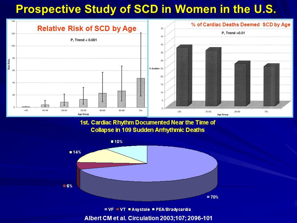 Structural Heart Disease in Cardiac Arrest Survivors Albert CM et al. Circulation 1998; 93: 1170-6