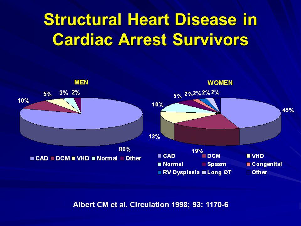 Lehman MH et al. Am J Cardiol 1999;83: 354-9 JTc (msec)