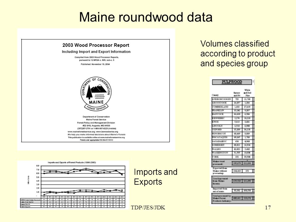3/22/05TDP/JES/JDK17 Maine roundwood data Imports and Exports Volumes classified according to product and species group