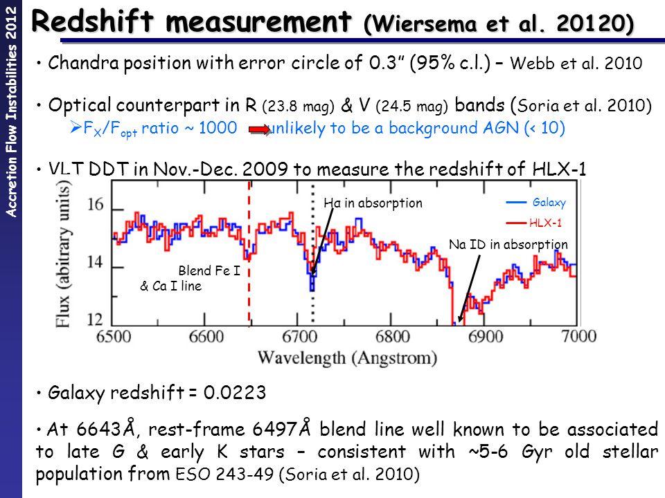 Accretion Flow Instabilities 2012 Redshift measurement (Wiersema et al.