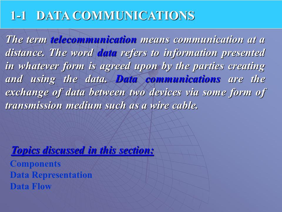 Figure 1.1 Five components of data communication Message Sender Receiver Medium Protocol