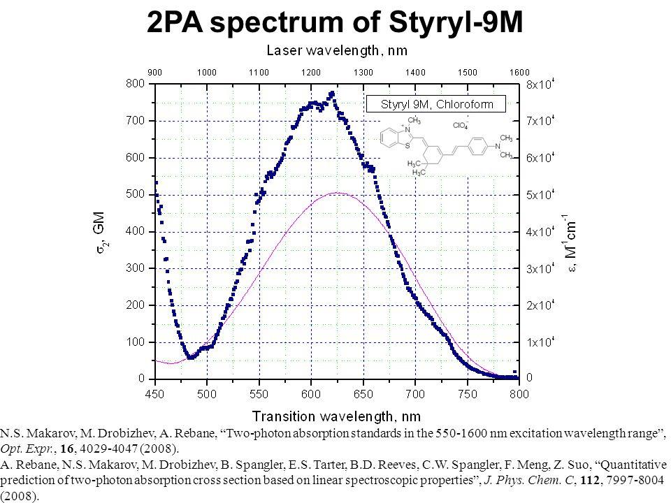 2PA spectrum of Styryl-9M N.S. Makarov, M. Drobizhev, A.