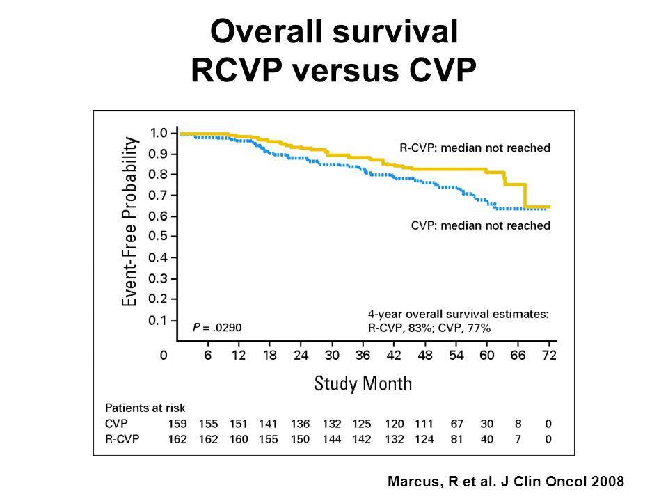 Marcus, R et al. J Clin Oncol 2008 Overall survival RCVP versus CVP