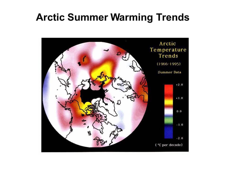 Arctic Summer Warming Trends