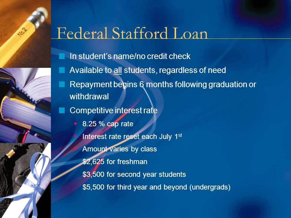 Federal Stafford Loan nIn student's name/no credit check nAvailable to all students, regardless of need nRepayment begins 6 months following graduation or withdrawal nCompetitive interest rate  8.25 % cap rate  Interest rate reset each July 1 st  Amount varies by class $2,625 for freshman $3,500 for second year students $5,500 for third year and beyond (undergrads)