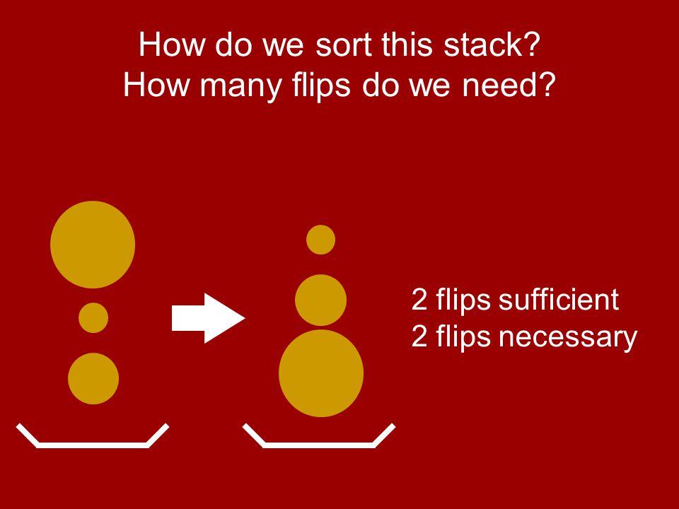 2 flips sufficient 2 flips necessary