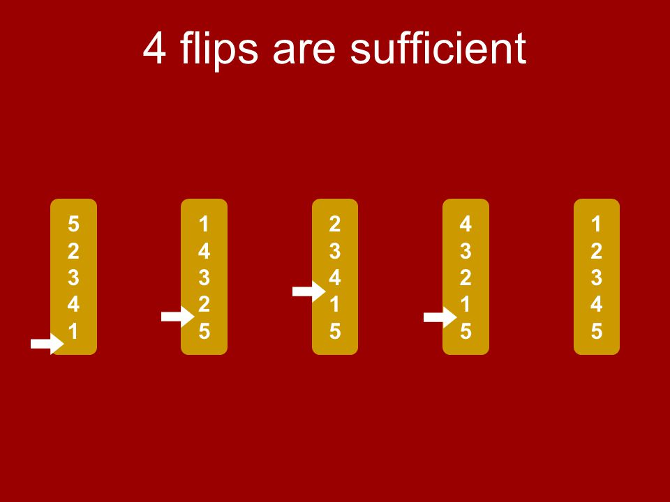 4 flips are sufficient 1234512345 5234152341 4321543215 2341523415 1432514325