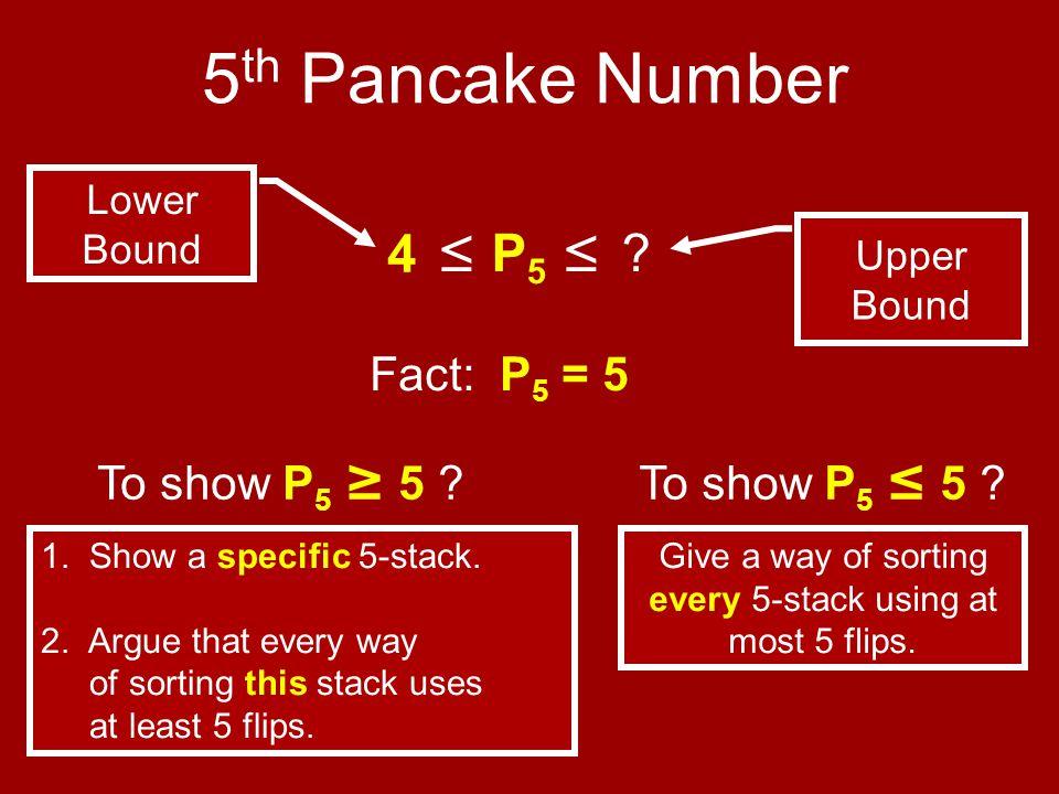 ≤ P 5 ≤ . Upper Bound Lower Bound 4 5 th Pancake Number Fact: P 5 = 5 1.