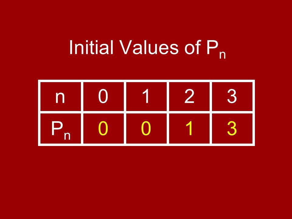 Initial Values of P n n3012 PnPn 0013