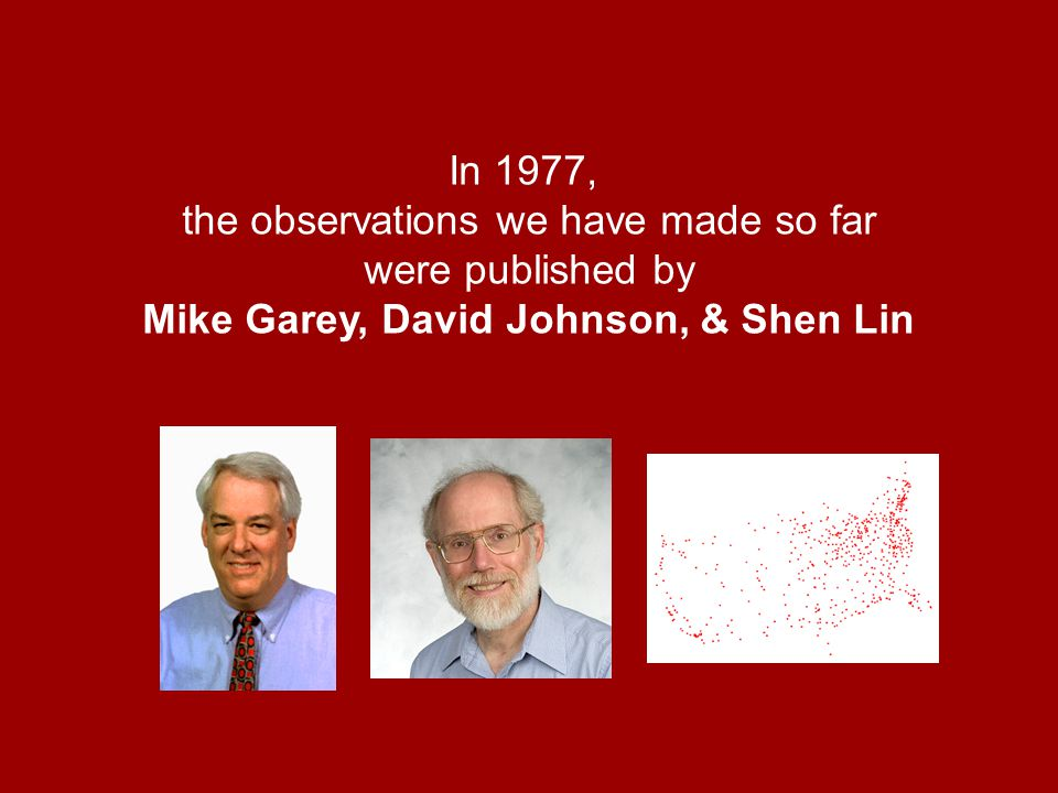 In 1977, the observations we have made so far were published by Mike Garey, David Johnson, & Shen Lin