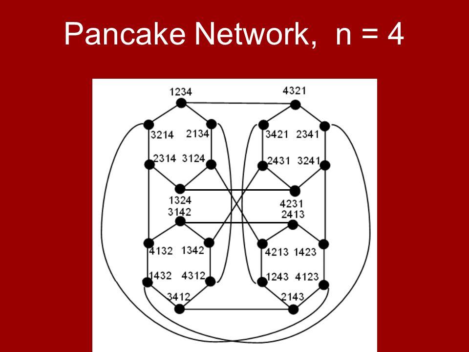 Pancake Network, n = 4
