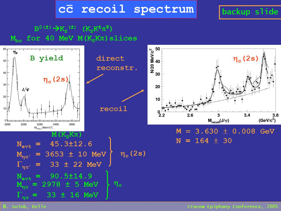 B. Golob, Belle Cracow Epiphany Conference, 2005 backup slide cc recoil spectrum B 0(±)  K S (±) (K S K ±  Ŧ ) M bc for 40 MeV M(K S K  )slices M(K
