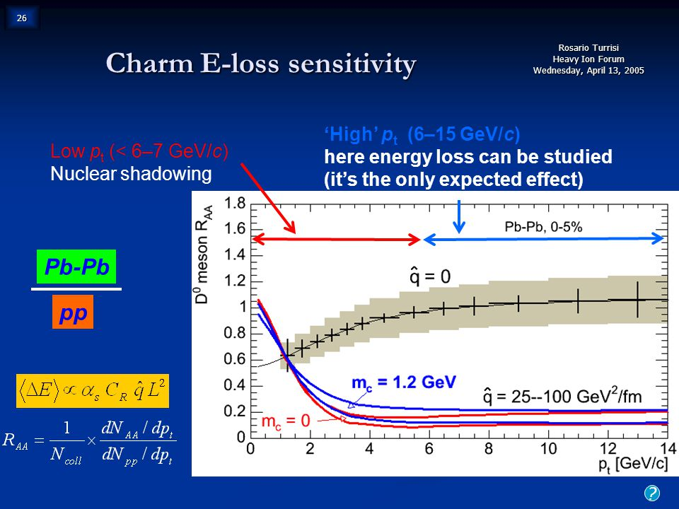 Rosario Turrisi Heavy Ion Forum Wednesday, April 13, 2005 26 Charm E-loss sensitivity Low p t (< 6–7 GeV/c) Nuclear shadowing 'High' p t (6–15 GeV/c) here energy loss can be studied (it's the only expected effect) Pb-Pb pp