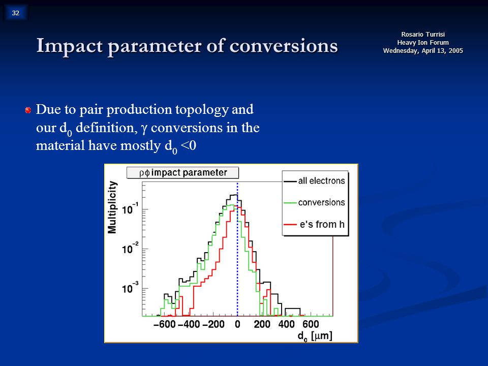 Rosario Turrisi Heavy Ion Forum Wednesday, April 13, 2005 32 Impact parameter of conversions Due to pair production topology and our d 0 definition,  conversions in the material have mostly d 0 <0 p T > 1 GeV e s from h