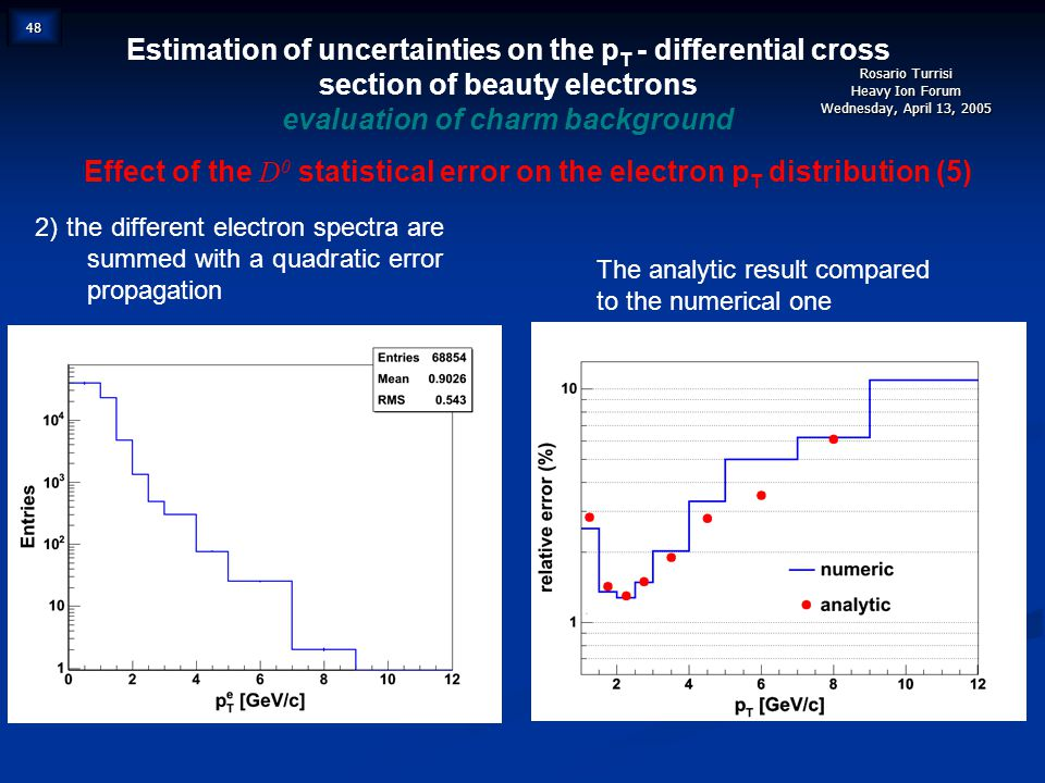 Rosario Turrisi Heavy Ion Forum Wednesday, April 13, 2005 48 Effect of the D 0 statistical error on the electron p T distribution (5) Estimation of uncertainties on the p T - differential cross section of beauty electrons evaluation of charm background 2) the different electron spectra are summed with a quadratic error propagation The analytic result compared to the numerical one