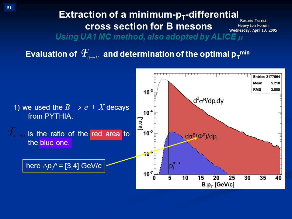 Rosario Turrisi Heavy Ion Forum Wednesday, April 13, 2005 51 Evaluation of and determination of the optimal p T min 1) we used the B  e + X decays from PYTHIA.