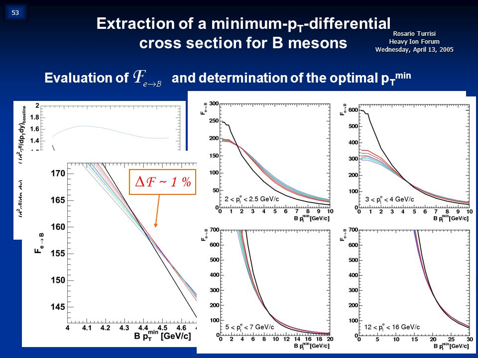 Rosario Turrisi Heavy Ion Forum Wednesday, April 13, 2005 53 Can find an optimal p T min for p T e > 2 GeV/c  F ~ 1 % Extraction of a minimum-p T -differential cross section for B mesons Evaluation of and determination of the optimal p T min