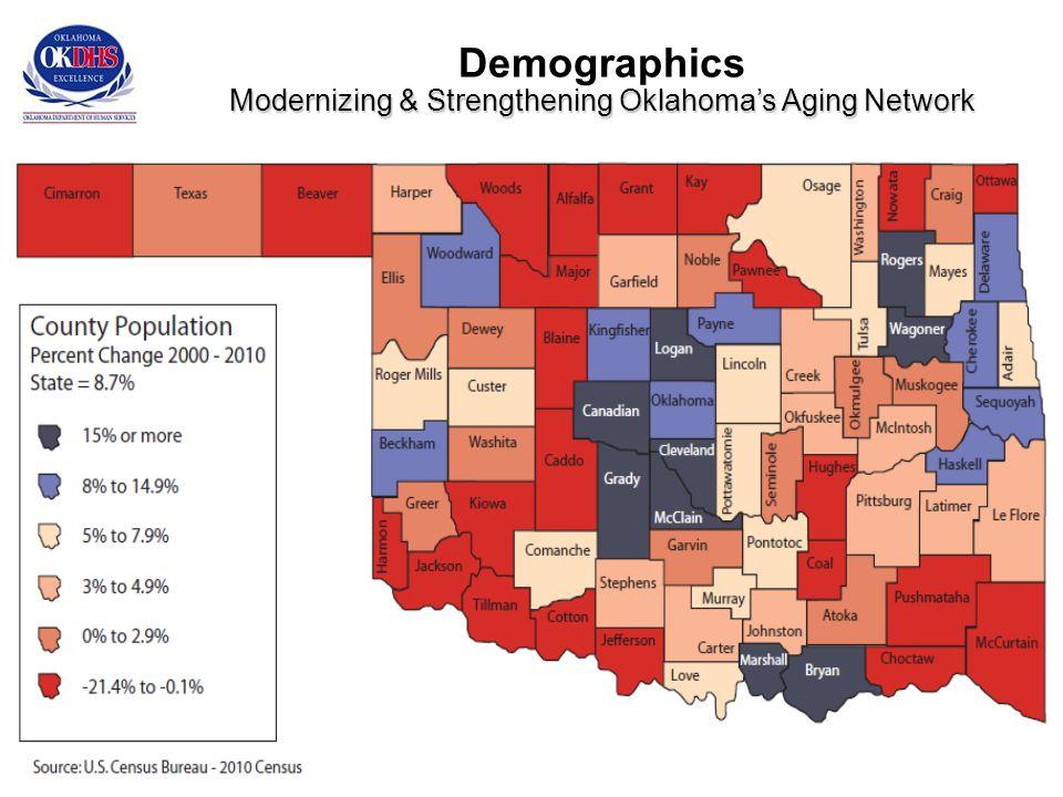 12 Modernizing & Strengthening Oklahoma's Aging Network Demographics Modernizing & Strengthening Oklahoma's Aging Network