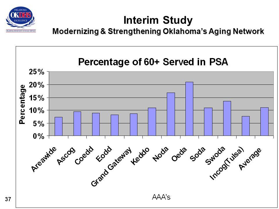 37 Modernizing & Strengthening Oklahoma's Aging Network Interim Study Modernizing & Strengthening Oklahoma's Aging Network