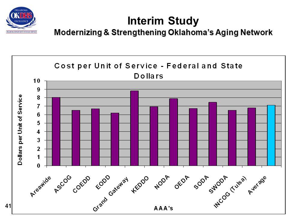 41 Modernizing & Strengthening Oklahoma's Aging Network Interim Study Modernizing & Strengthening Oklahoma's Aging Network