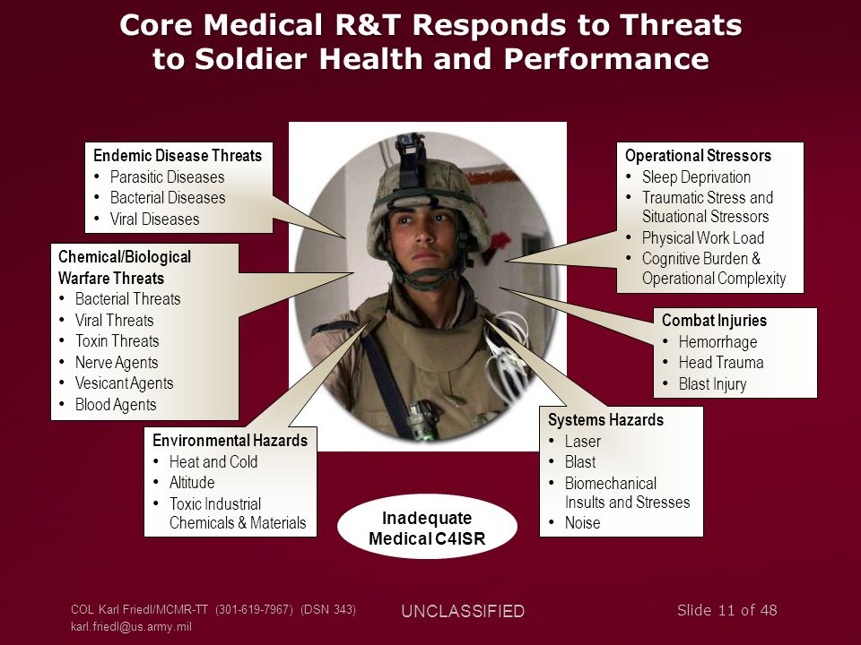 COL Karl Friedl/MCMR-TT (301-619-7967) (DSN 343) karl.friedl@us.army.mil UNCLASSIFIED Slide 11 of 48 Core Medical R&T Responds to Threats to Soldier Health and Performance Environmental Hazards Heat and Cold Altitude Toxic Industrial Chemicals & Materials Systems Hazards Laser Blast Biomechanical Insults and Stresses Noise Operational Stressors Sleep Deprivation Traumatic Stress and Situational Stressors Physical Work Load Cognitive Burden & Operational Complexity Endemic Disease Threats Parasitic Diseases Bacterial Diseases Viral Diseases Chemical/Biological Warfare Threats Bacterial Threats Viral Threats Toxin Threats Nerve Agents Vesicant Agents Blood Agents Combat Injuries Hemorrhage Head Trauma Blast Injury Inadequate Medical C4ISR
