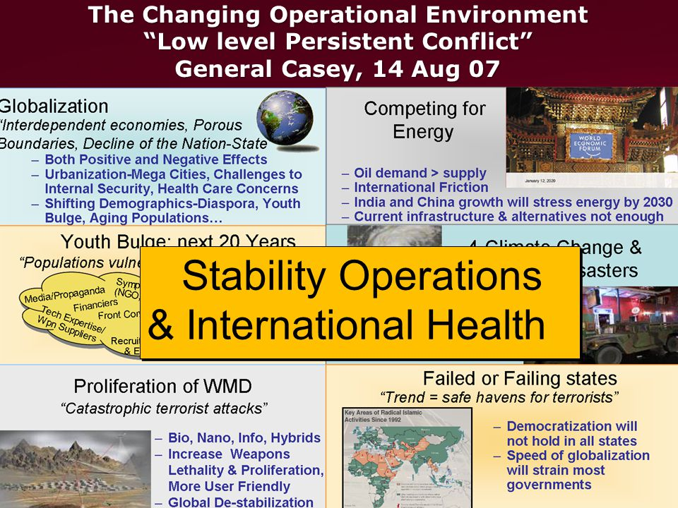 COL Karl Friedl/MCMR-TT (301-619-7967) (DSN 343) karl.friedl@us.army.mil UNCLASSIFIED Slide 20 of 48 The Changing Operational Environment Low level Persistent Conflict General Casey, 14 Aug 07 Stability Operations & International Health Stability Operations & International Health