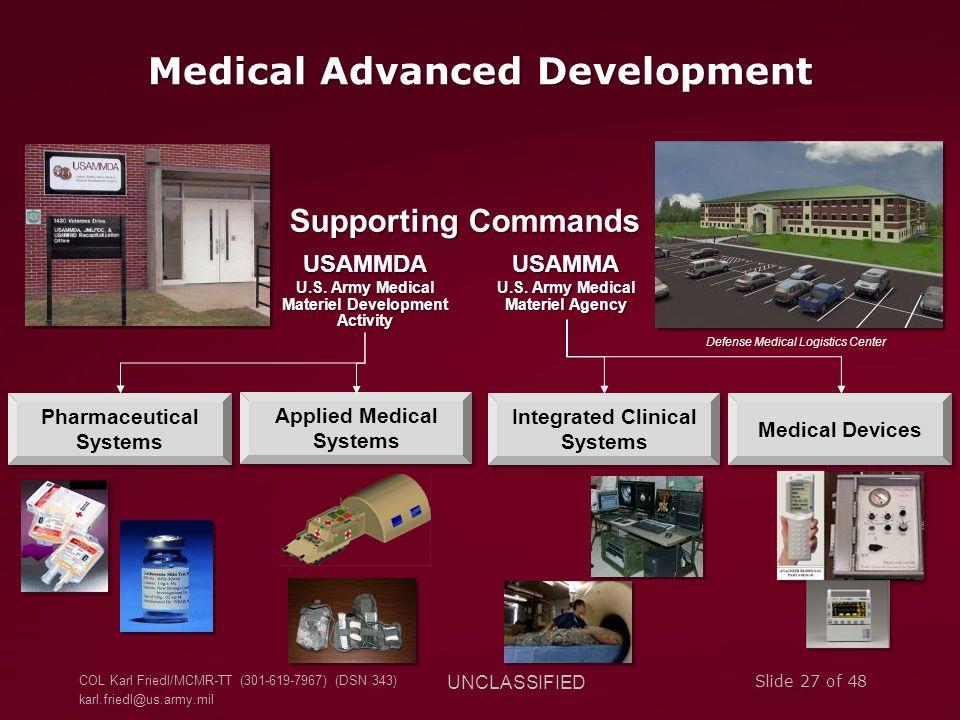 COL Karl Friedl/MCMR-TT (301-619-7967) (DSN 343) karl.friedl@us.army.mil UNCLASSIFIED Slide 27 of 48 Medical Advanced Development USAMMDA U.S. Army Me