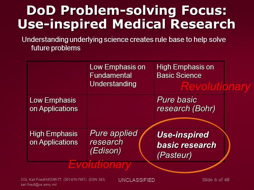 COL Karl Friedl/MCMR-TT (301-619-7967) (DSN 343) karl.friedl@us.army.mil UNCLASSIFIED Slide 6 of 48 Understanding underlying science creates rule base