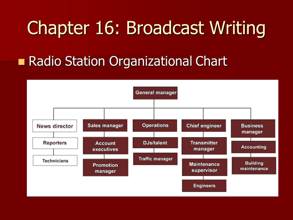 Chapter 16: Broadcast Writing Radio Station Organizational Chart Radio Station Organizational Chart
