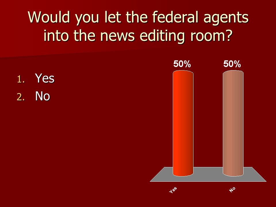 Would you let the federal agents into the news editing room 1. Yes 2. No