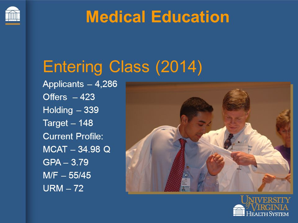Medical Education Entering Class (2014) Applicants – 4,286 Offers – 423 Holding – 339 Target – 148 Current Profile: MCAT – 34.98 Q GPA – 3.79 M/F – 55/45 URM – 72