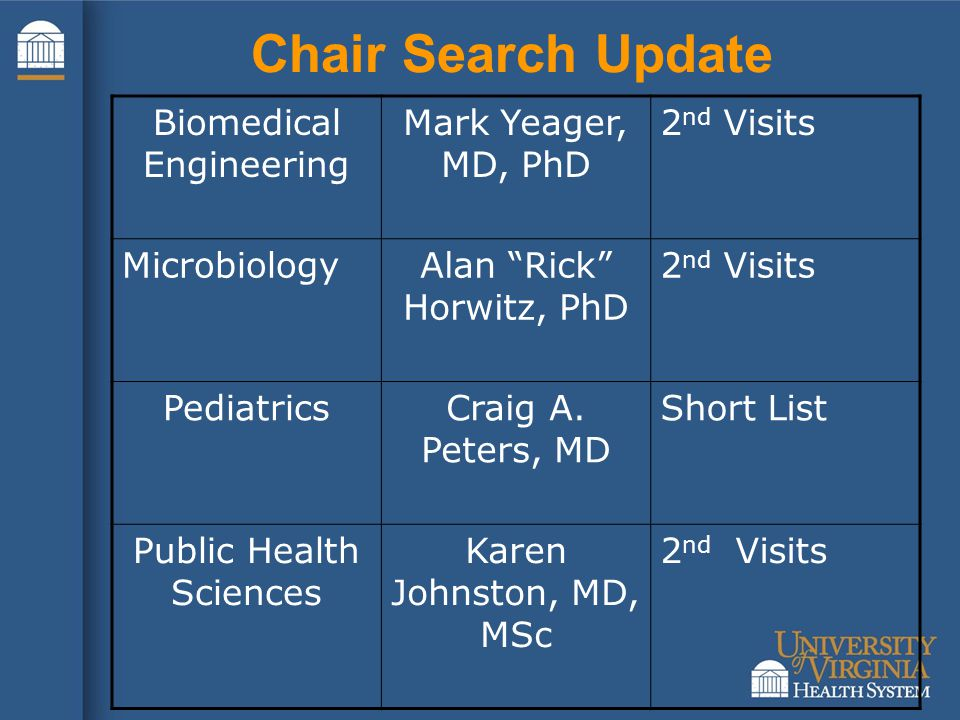 Chair Search Update Biomedical Engineering Mark Yeager, MD, PhD 2 nd Visits MicrobiologyAlan Rick Horwitz, PhD 2 nd Visits PediatricsCraig A.