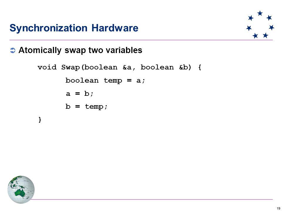 19 Synchronization Hardware  Atomically swap two variables void Swap(boolean &a, boolean &b) { boolean temp = a; a = b; b = temp; }