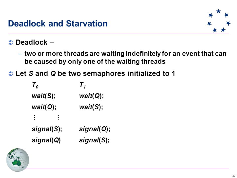 27 Deadlock and Starvation  Deadlock – –two or more threads are waiting indefinitely for an event that can be caused by only one of the waiting threads  Let S and Q be two semaphores initialized to 1 T0T1T0T1 wait(S);wait(Q); wait(Q);wait(S);  signal(S);signal(Q); signal(Q)signal(S);