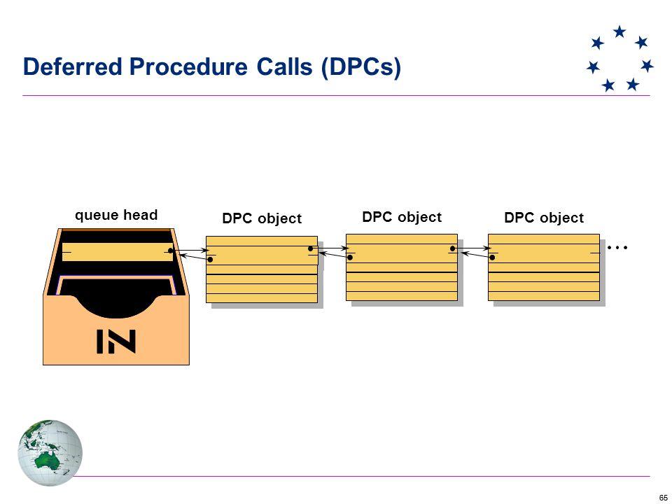 65 queue head DPC object Deferred Procedure Calls (DPCs)